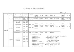 愛知県外科医会役員分担表h30のサムネイル